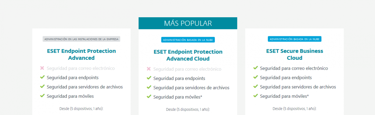 productos-eset-pyme